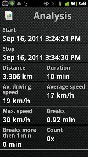 Araba Hız Ölçme – Android Speedometer