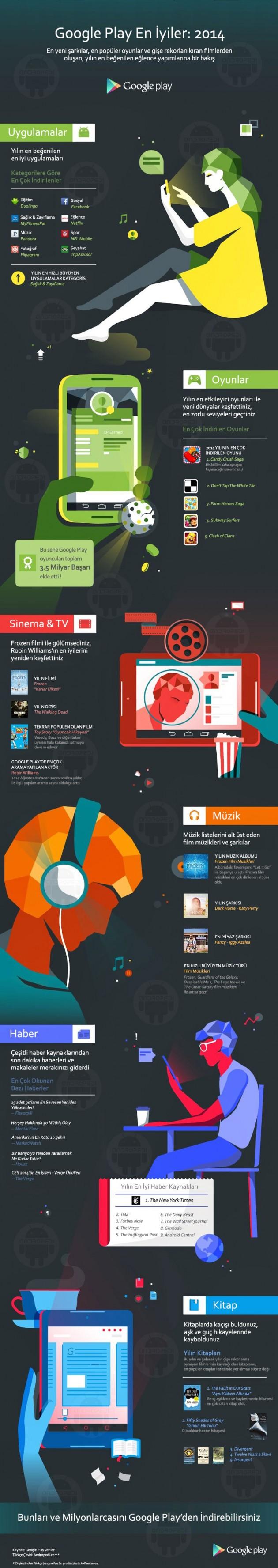Google-Play-2014-En-İyiler