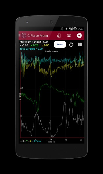 Telefon Sensörlerinden Ölçüm – Physics Toolbox Suite