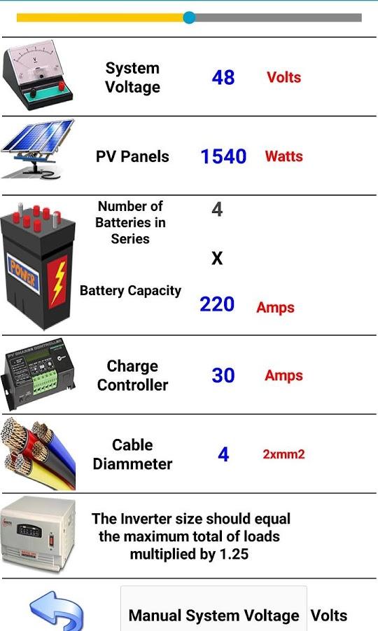 Güneş Paneli Hesabı Uygulaması – PV Solar Power System