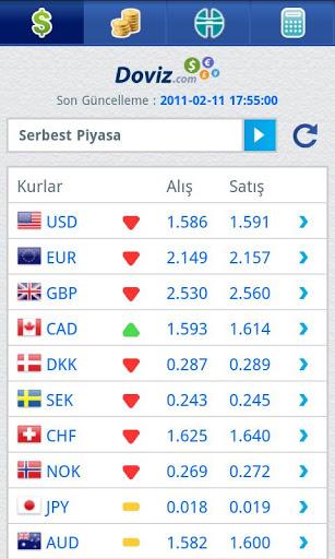 doviz-imkb-borsa-euro-dolar-altin-1