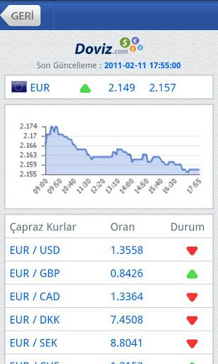 doviz-imkb-borsa-euro-dolar-altin-3