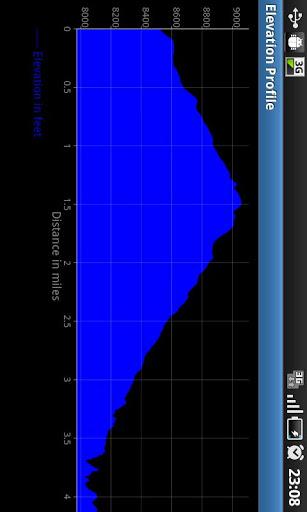 elevation-profile-egim-hesaplayici-2