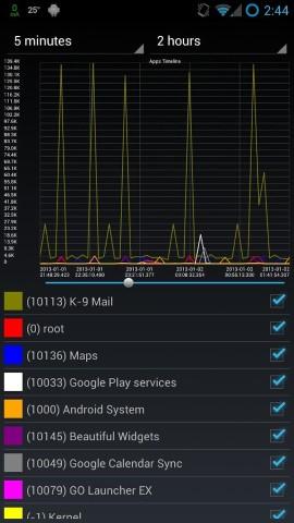 network-log-internet-kullanimi-3